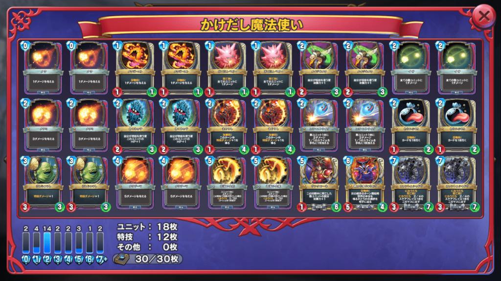 DQライバルズエース 魔法使いのデッキのサンプル画像。かけだし魔法使いのデッキは18枚のユニット、特技12枚で構成されている。